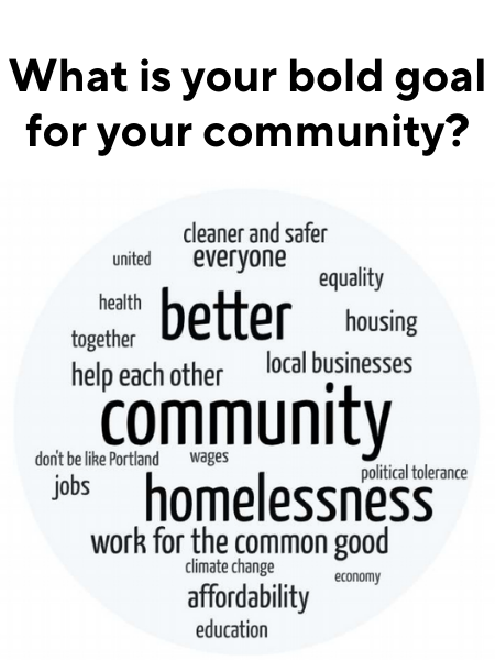Title: What is your bold goal for your community? Wordcloud (in order of prominence): Community, better, homelessness, work for the common good, help each other, everyone, affordability, cleaner and safer, local businesses, housing, equality, education, together, jobs, health, united, political tolerance, don't be like Portland, wages, climate change, economy